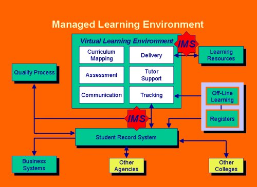managing behaviour in the learning environment Examples are provided to illustrate how positive learning environments can be created and maintained in the classroom topics covered include managing challenging behaviour, establishing classroom rules, conveying authority, and coping with bullying.